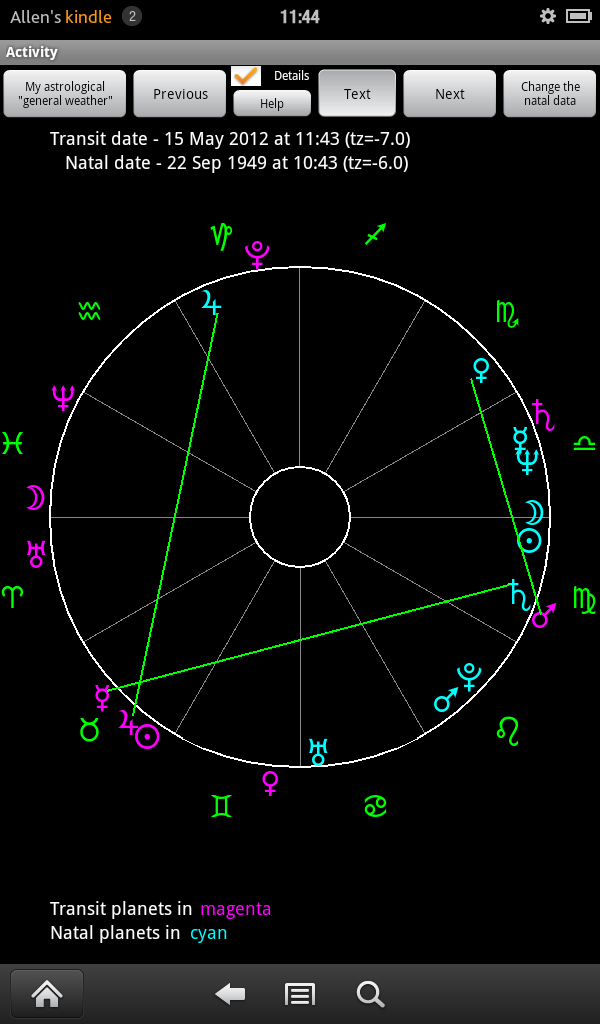 free astrology transit interpretation